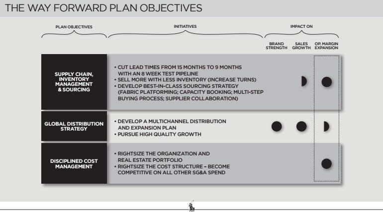 rl-way-forward-plan-3.png