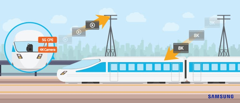 samsung-5g-train.jpg