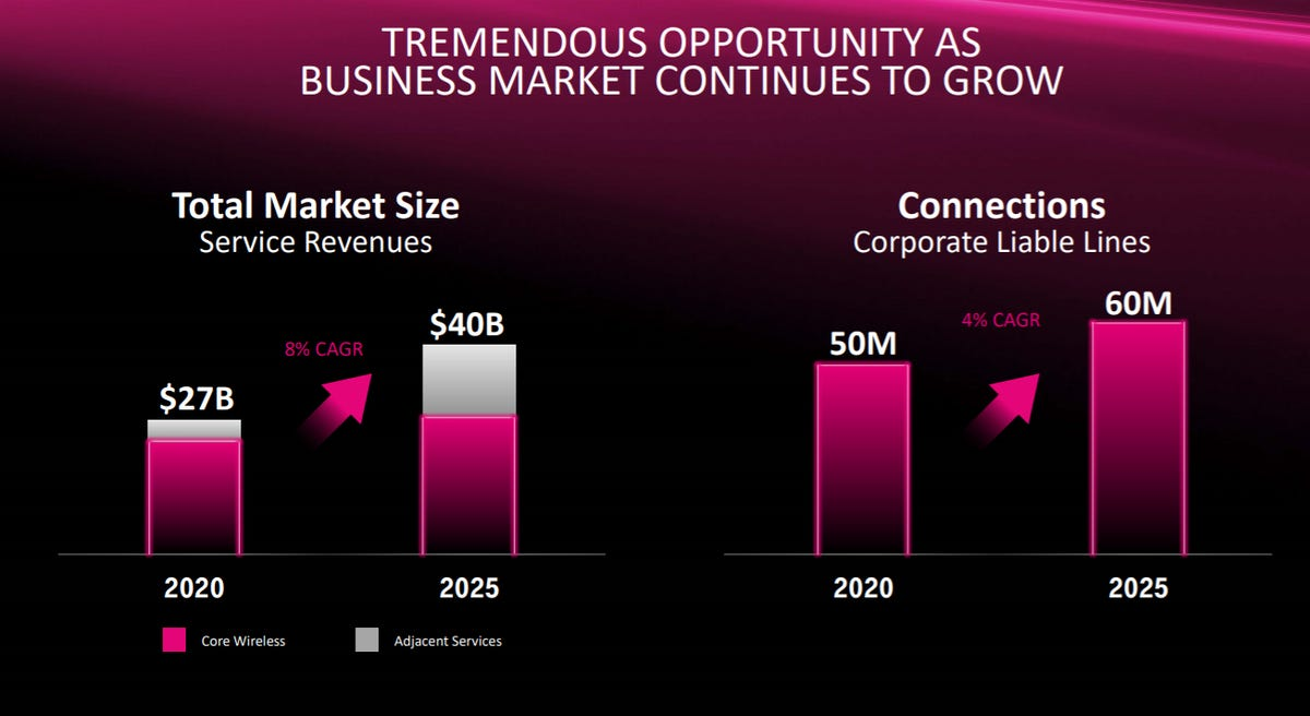 tmus-business-strategy-5g-enterprise.png