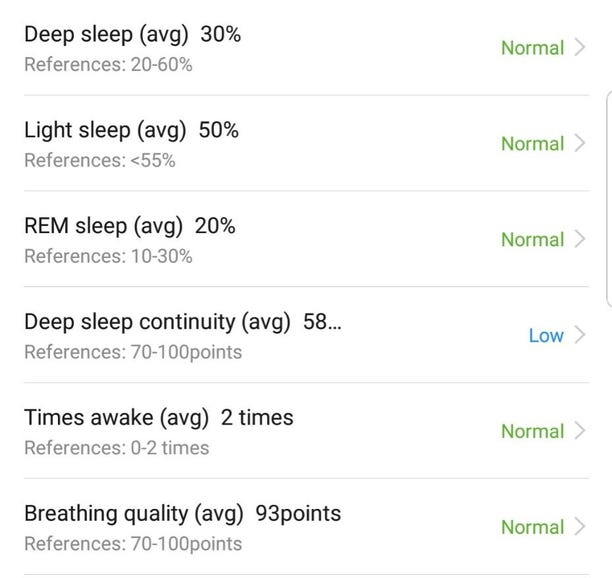 Tons of details on sleep results