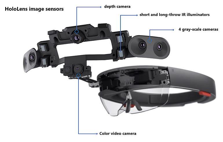 hololensimage-sensors.jpg
