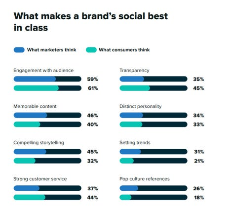 what-makes-social-marketing-great.png