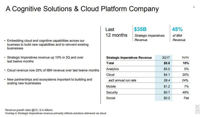 ibm-q3-overview-2.png