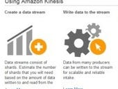 Amazon's big data service Kinesis now available
