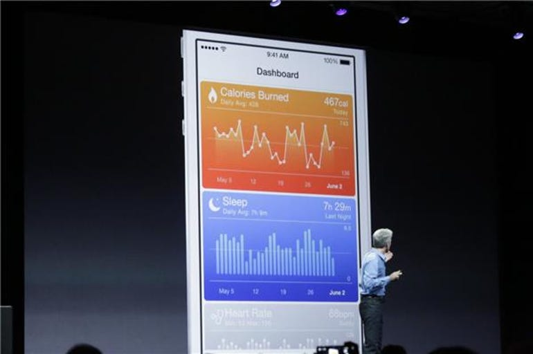 zdnet-cnet-wwdc-apple-healthkit-1