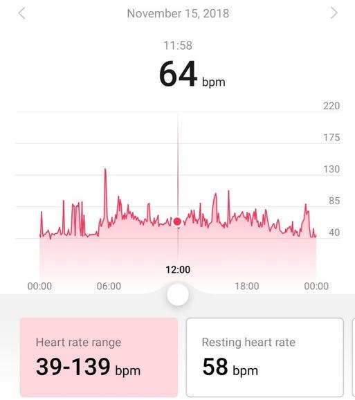 Heart rate status