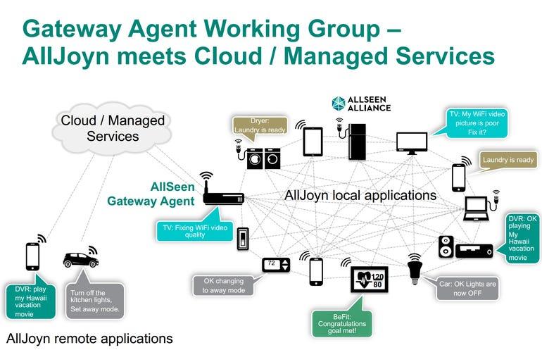 alljoyn-gateway-agent.png
