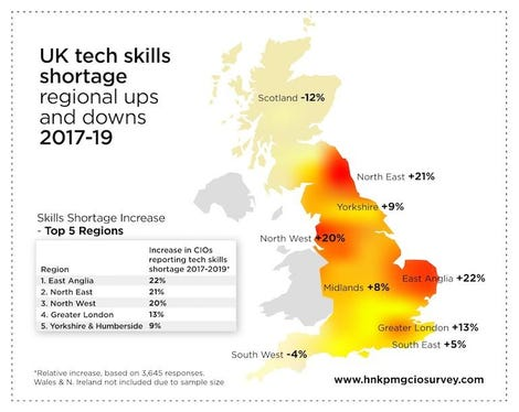uk-tech-skills-shortages-2017-19-july-19.jpg