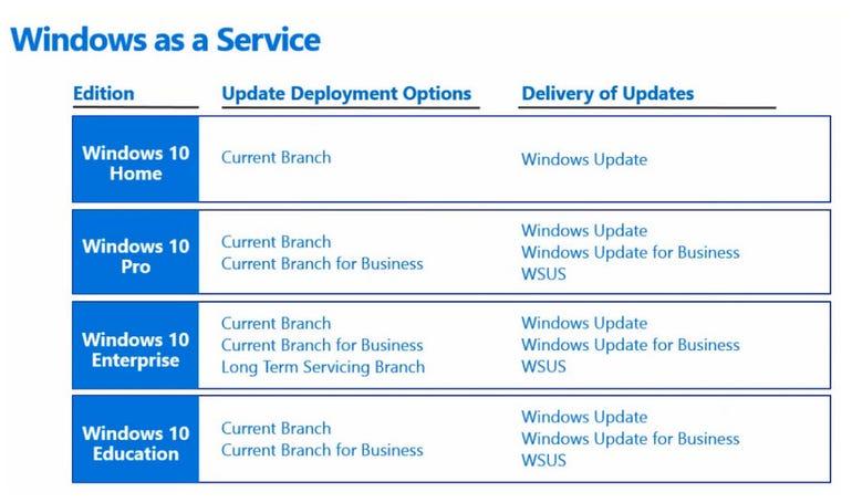 windows10asaservice.jpg