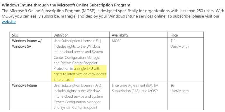 windows-subscription-2012.jpg