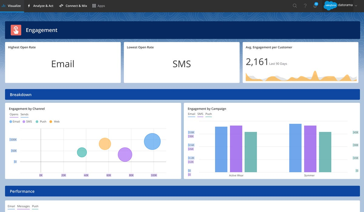 datoramas-customer-insights-for-salesforce-cdp-app.png