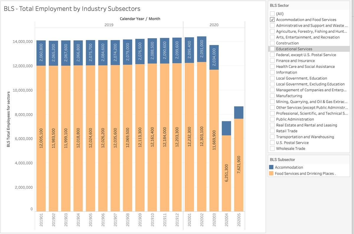 covid-employment-data-visualization.png
