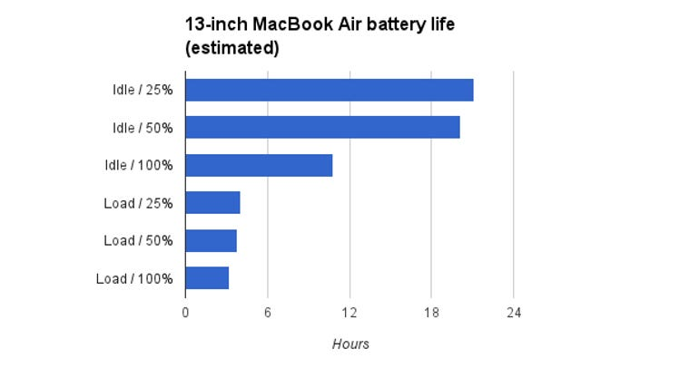mba-13-battery