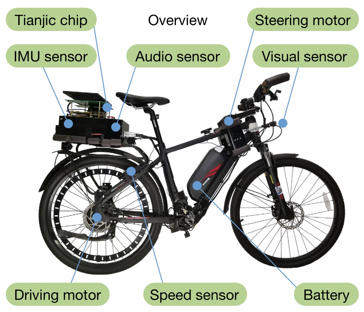 tsinghua-self-driving-bicycle-august-2019.png