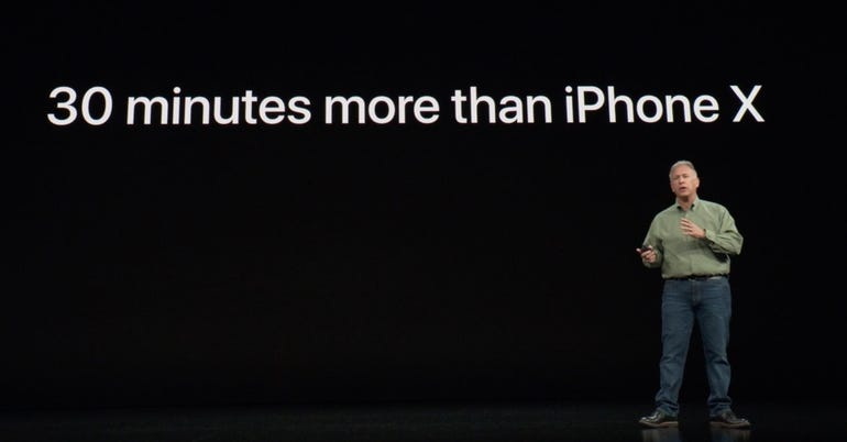 iPhone XS improvements