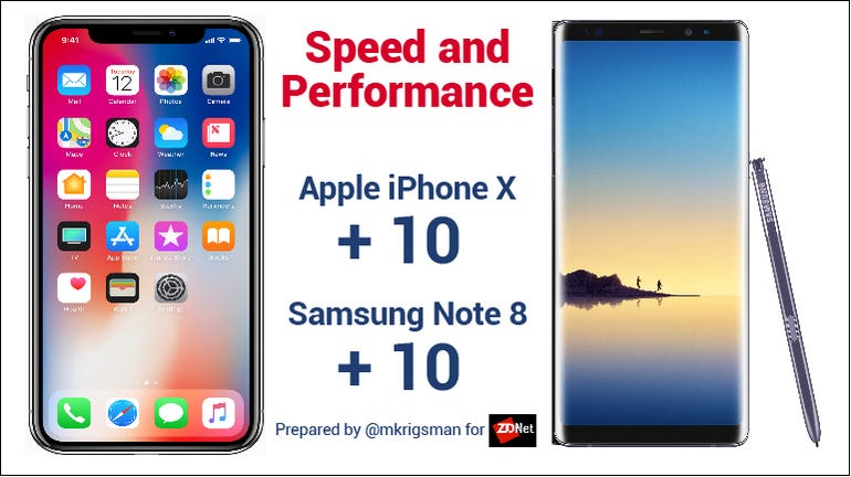 Note 8 Iphone X speed and performance