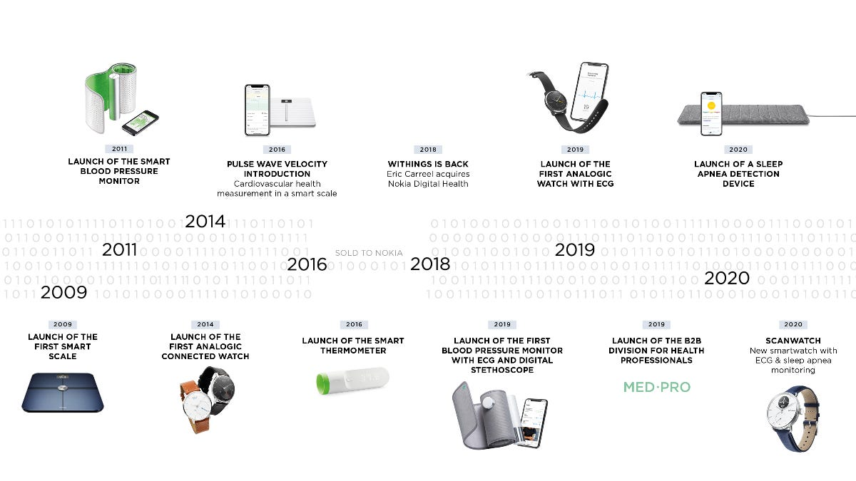 withings-timeline.png