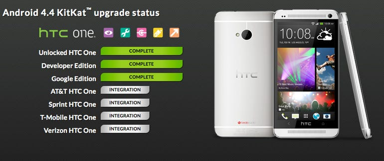 HTC provides details on the software update process