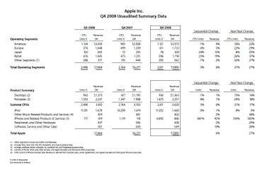 apple q4 chart