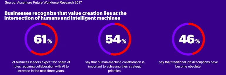 accenture-on-ai.png