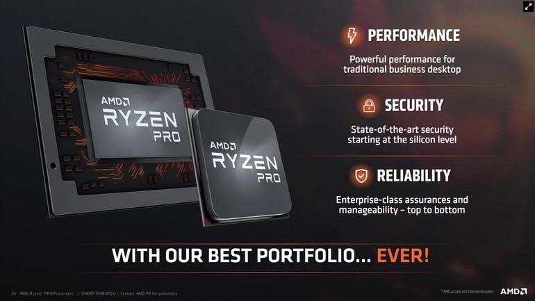 AMD's commercial portfolio
