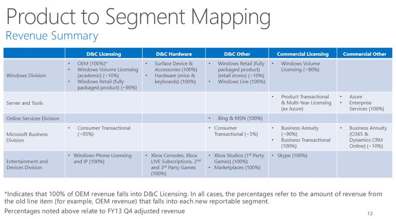 segmentmapping