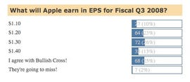 Apple EPS survey
