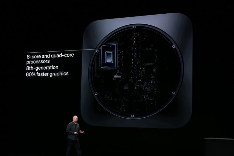 Macs: Mac mini specs and features