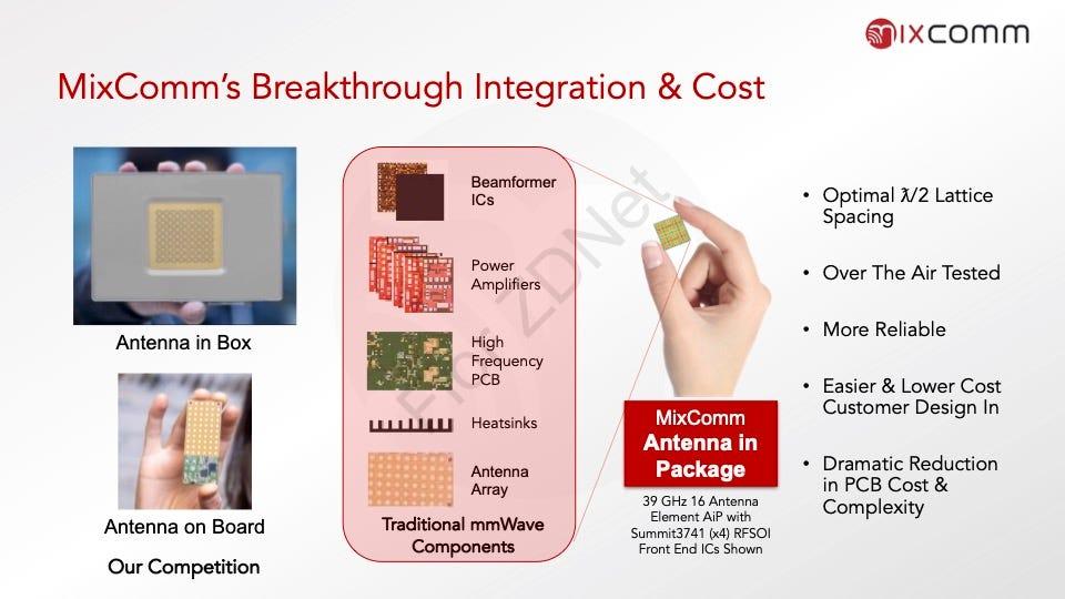 mixcomm-presentation-for-zdnet-slide-10.jpg