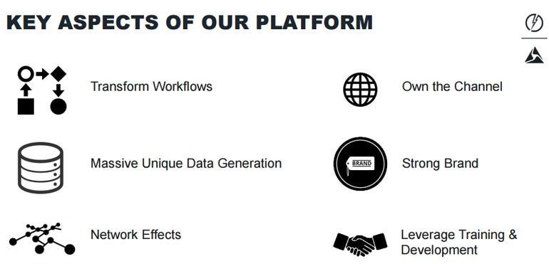 axon-platform-plan.png