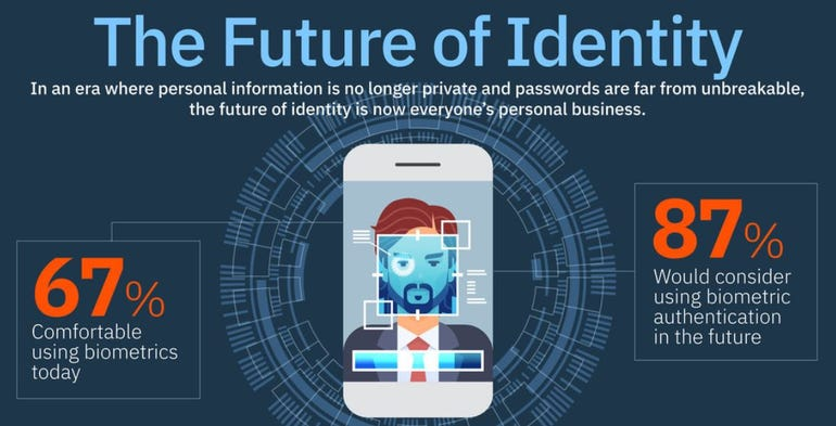 IBM Security Infographic Header