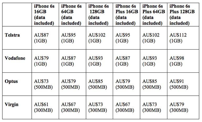 iphone-pricing-au.jpg