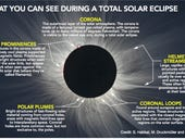 Watch the solar eclipse of the century: When, where, and how