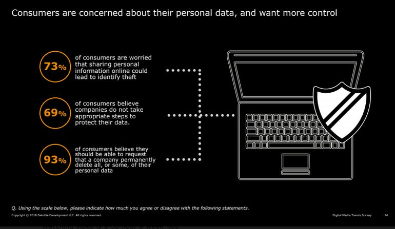 deloitte-data-protection.png