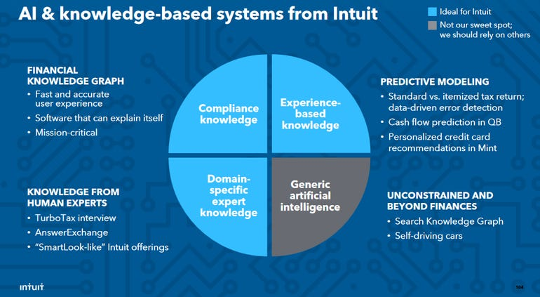 ai-systems-intuit.png