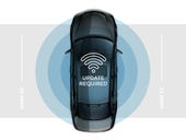 BlackBerry pens framework for securing connected and autonomous cars