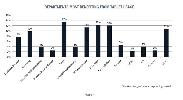 tablet-usage-tech-pro2.png