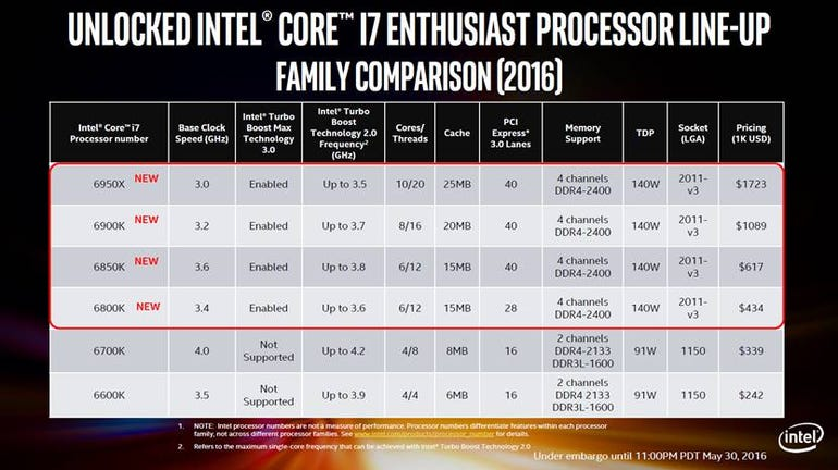intel-broadwell-e-pricing-updated.jpg