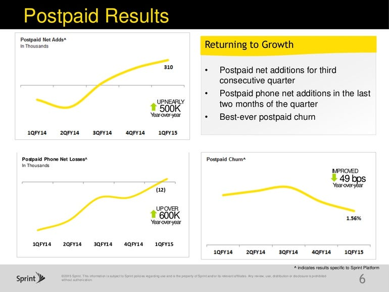 sprint-fiscal-1-q15-earnings-slides-final-6-1024.jpg