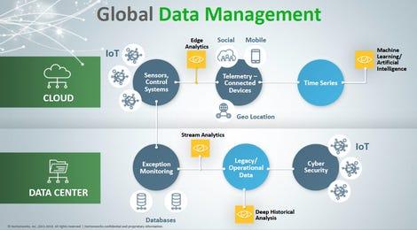 globaldatamanagement.png