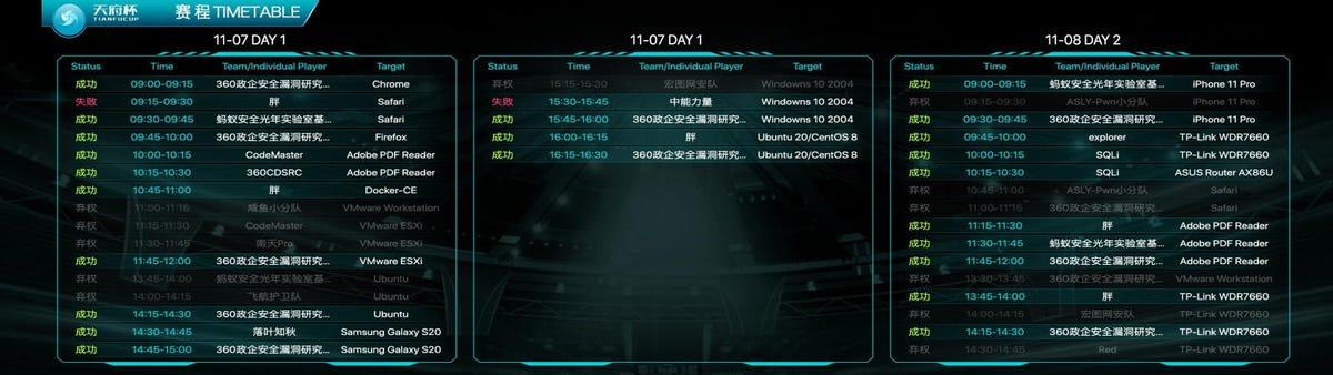 tianfu-cup-results.jpg