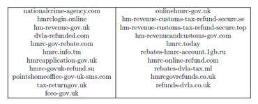 taken-down-phishing-domains.png