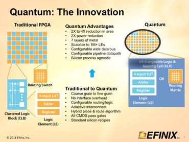 efinix-quantum-fpga-technology.jpg
