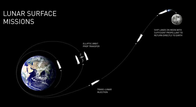 spacex-bfr-moon.png