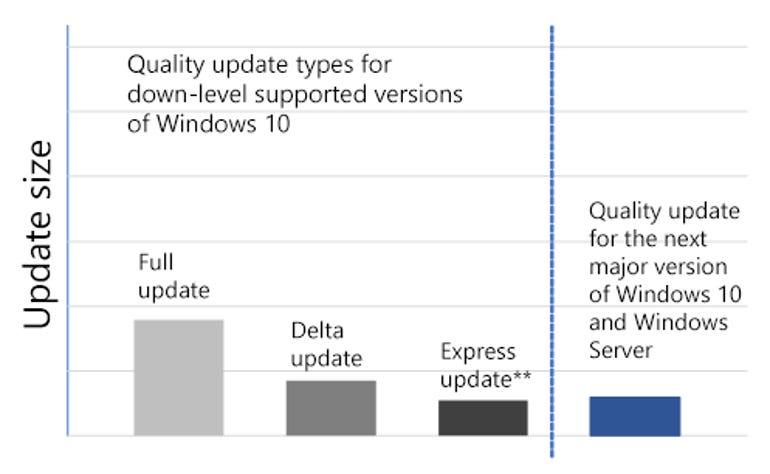 windowsupdatesaug18b.jpg