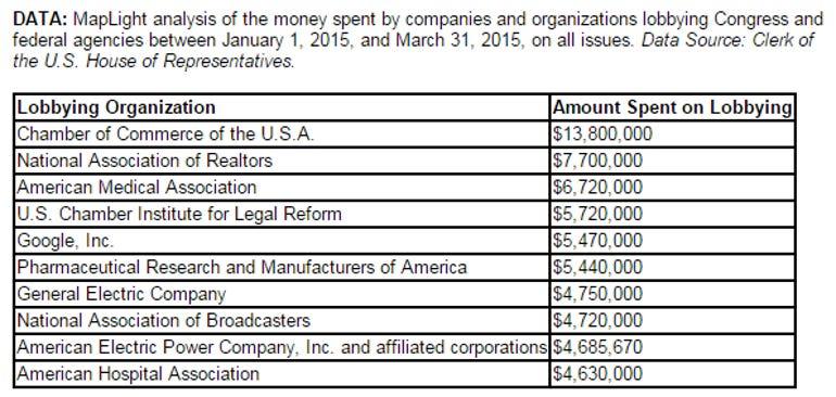 google-lobbying-1.png