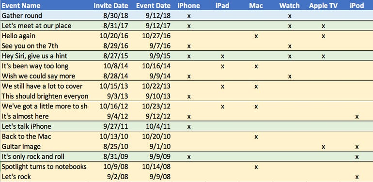 october-event-table.jpg