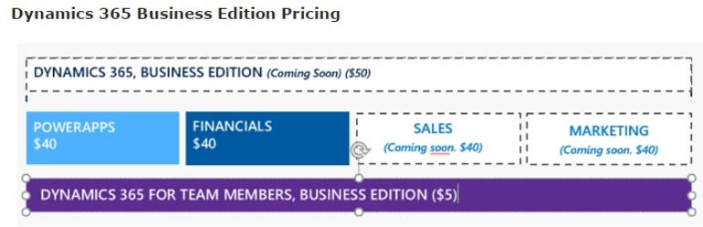 dynamics365businesspricing.jpg