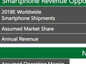Microsoft gets less than $10 per Windows Phone unit