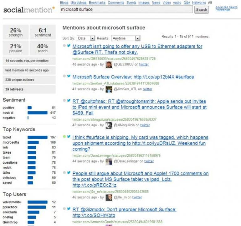 socialmention ms surface